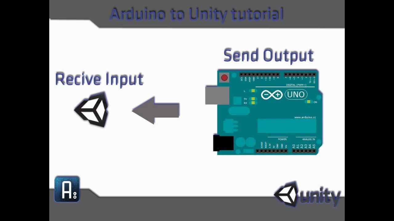 Basic arduino to unity tutorial youtube