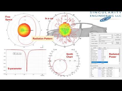 Antenna and RF design simulation