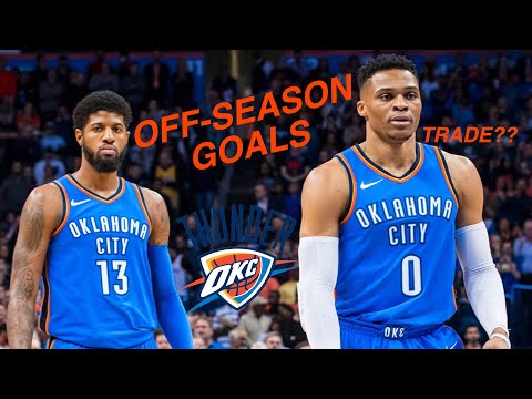 what-is-next-for-the-okc-thunder??-trade-westbrook??-rebuild-roster??