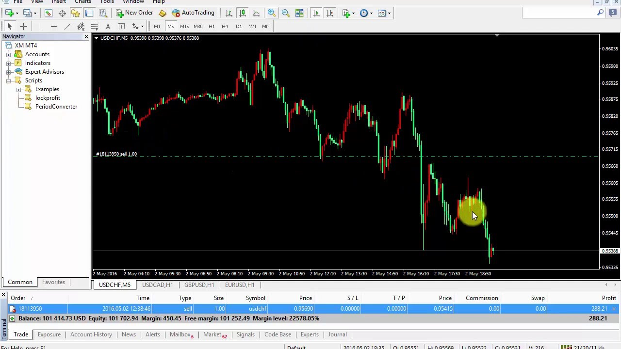 Introduction to forex trading ppt