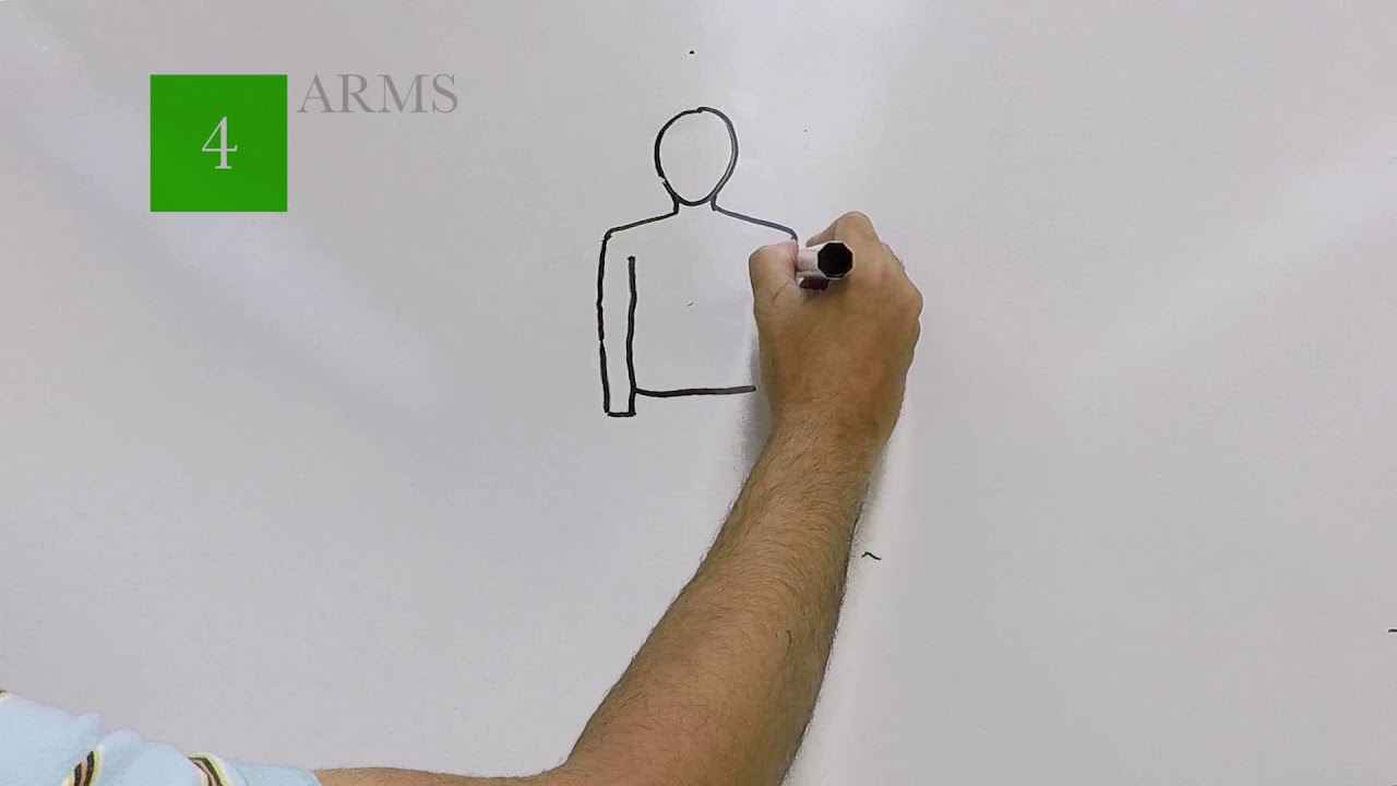 How To Draw The Human Body  For Kids