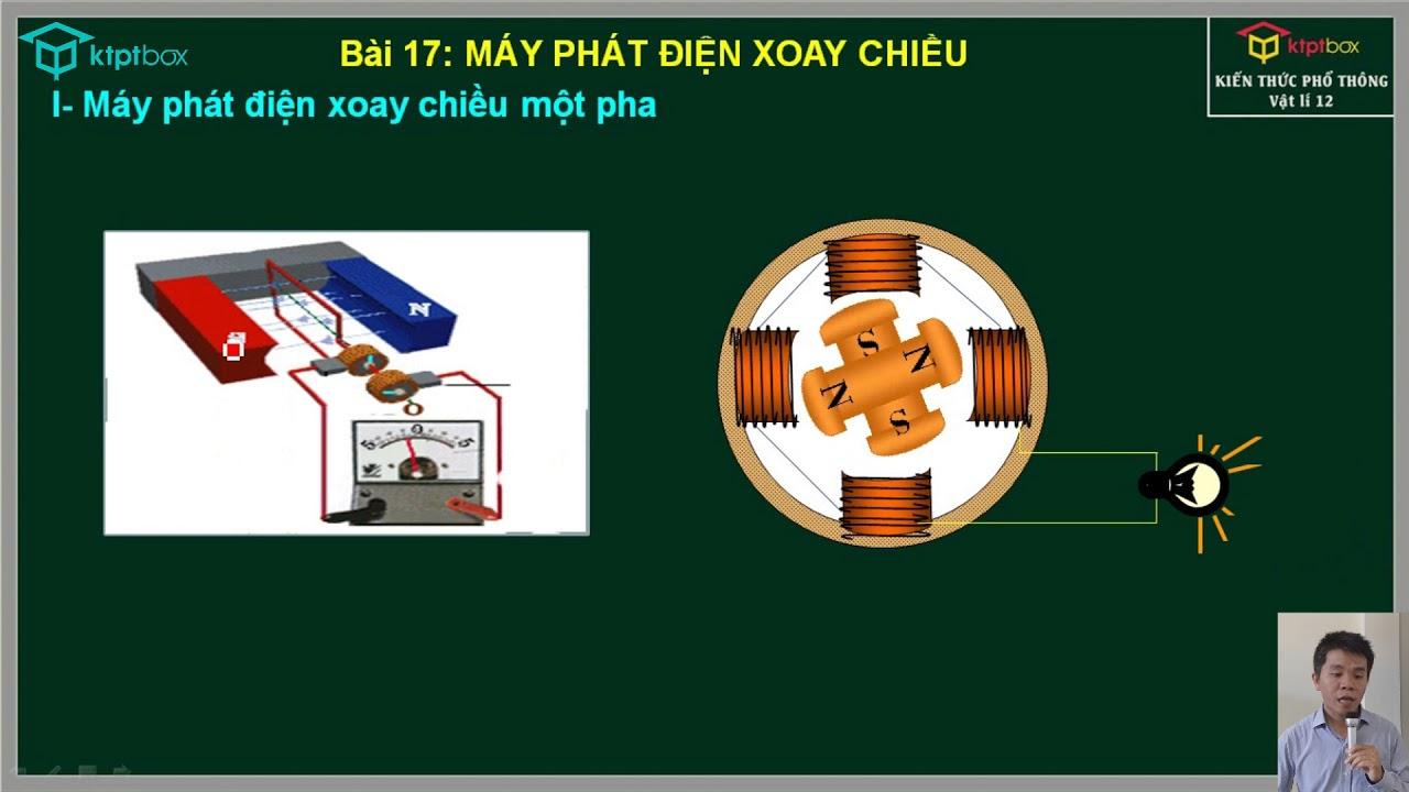 Bài 17: Máy phát điện xoay chiều – Vật Lý 12