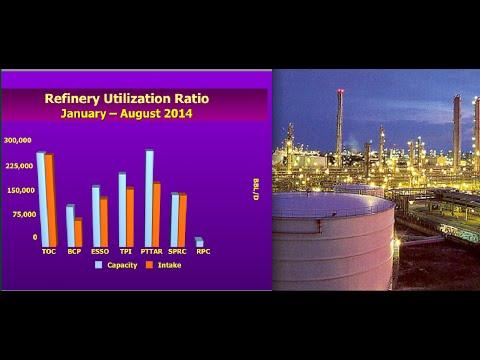 57 10 29พลังงานที่เป็นธรรม(41)ปริศนา๑๒ปตท ผูกขาดพลังงานกลางน้ำกลั่นน้ำมัน 84% ของประเทศ ย่อfile