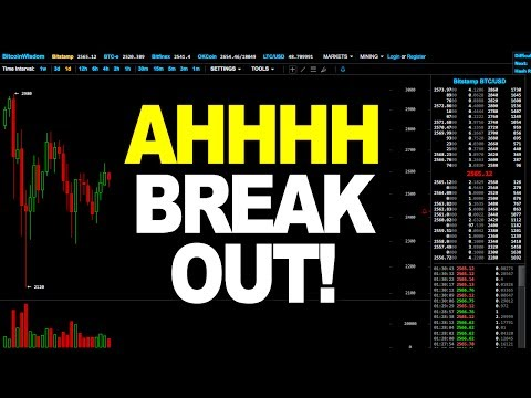 Bitcoin Price Technical Analysis - AHHHH BREAK OUT! (July 5th 2017)