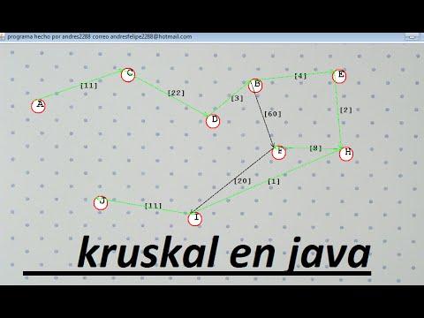 algoritmo de kruskal  desarrollado en java netbeans grafos