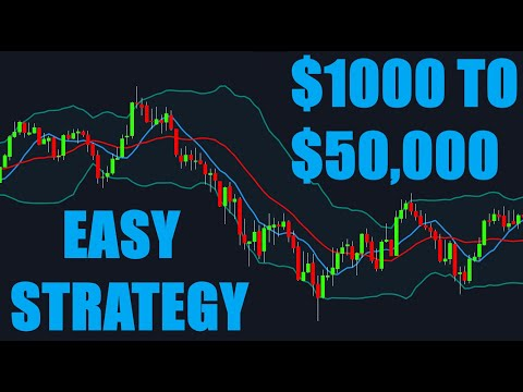 Simple Trading Strategy That