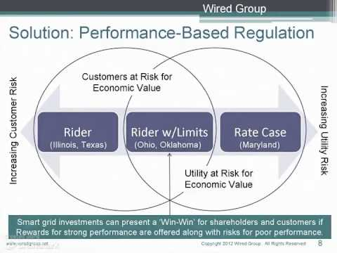 Smart Grid Made Simple Series #3:  Maximizing the Benefits of Regulated Utility Investments