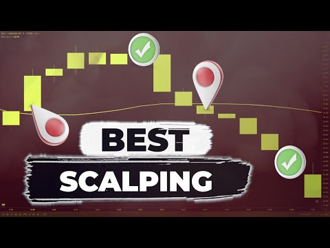 Best Scalping Trading Strategy | How To Scalp Forex & Stock Market Effortlessly