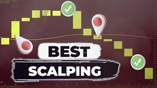 Best Scalping Trading Strategy | How To Scalp Forex & Stock Market