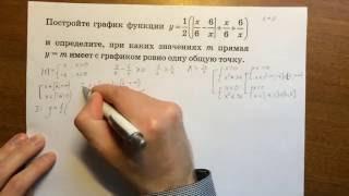 ОГЭ задача 23 (график функции с модулем) вар 1