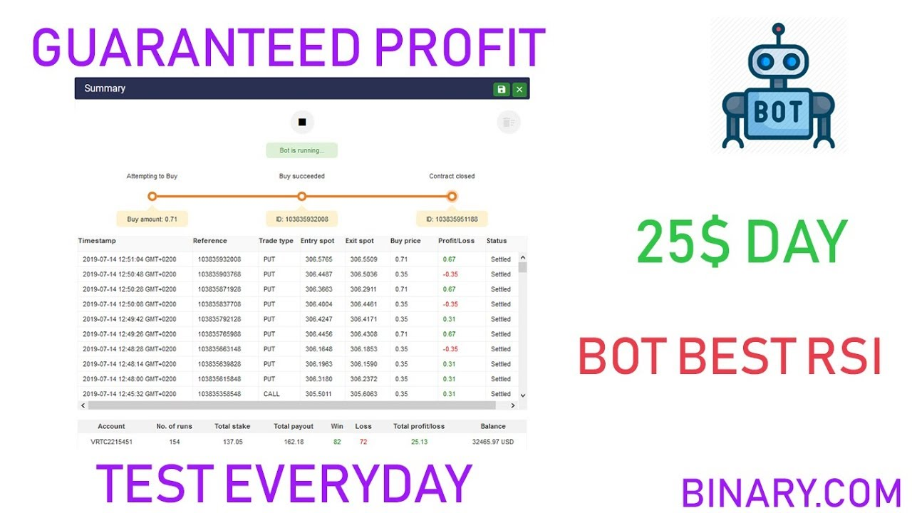 Binary Bot Rsi Kb / Rsi Bollinger Bands And Martingale All In One Bot Issue 2684 Binary Com ...