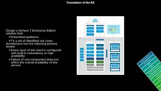 Horizon 7 Enterprise Reference Architecture Overview Video