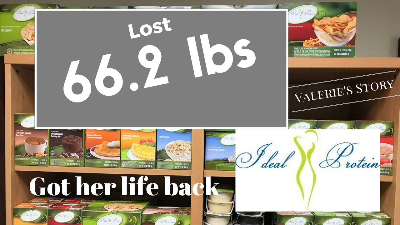Figure weight loss northern kentucky photo 1