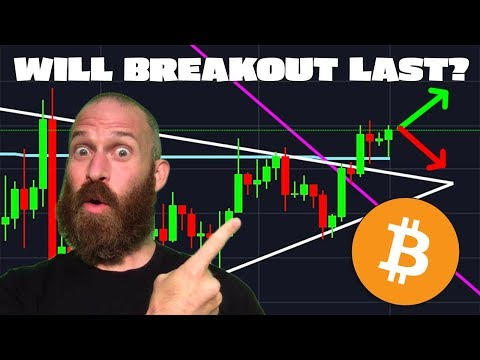 BITCOIN BREAKS RESISTANCE 🚀 Will $BTC Breakout Last???