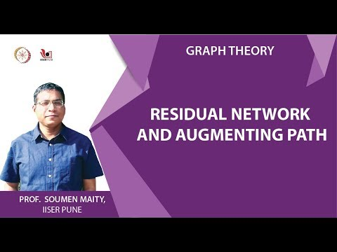 Lecture 15 Part 2 Residual Network and Augmenting Path