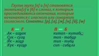 Уроки татарского языка  Урок 7  Категория принадлежности
