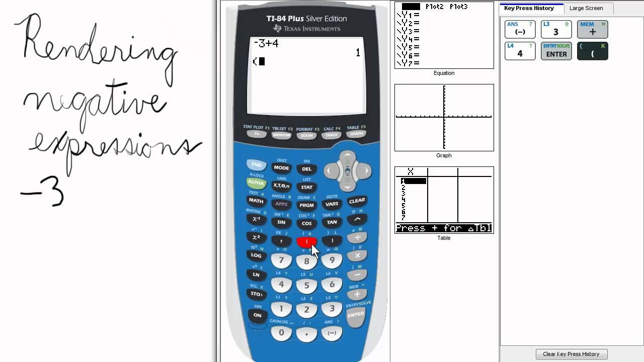 Calculator With Negative >> Negative Key Renders A Negative Value Ti 84 Calculator Special