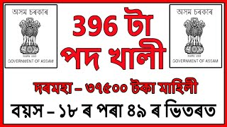 Latest Assam Job || 10th, 12th, Graduate, Engineering Job for Assam Candidate - Educational Video