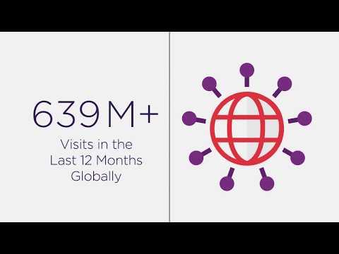RetailMeNot 2017 US Stats Video