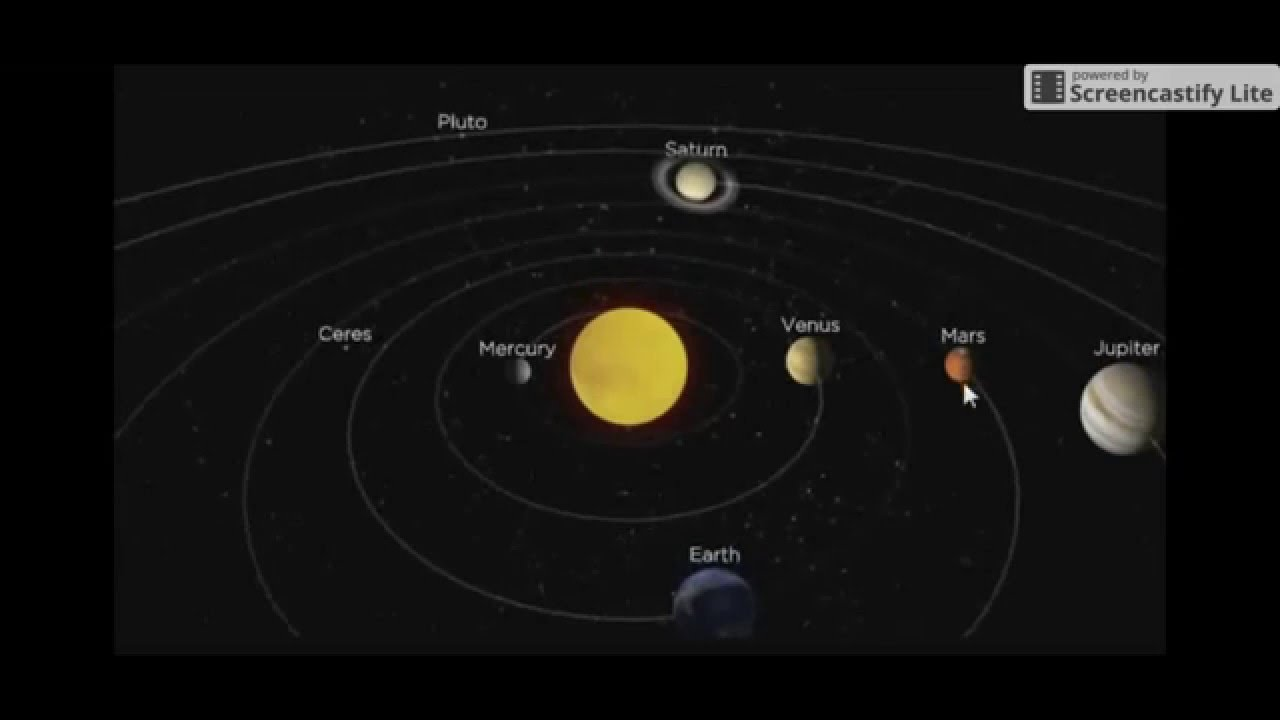 planets lining up in december-#8
