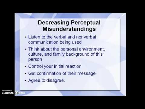 Chapter 8 Perception-Interpersonal Communication