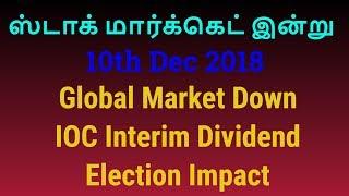 ஸ்டாக் மார்க்கெட் இன்று   10th Dec 2018   Tamil Share