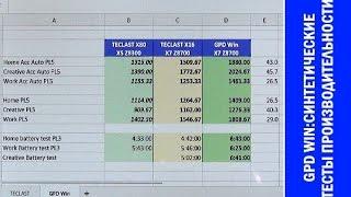 GPD Win - обзоры и тесты, ч.04: синтетические тесты производительности и времени работы GPD Win