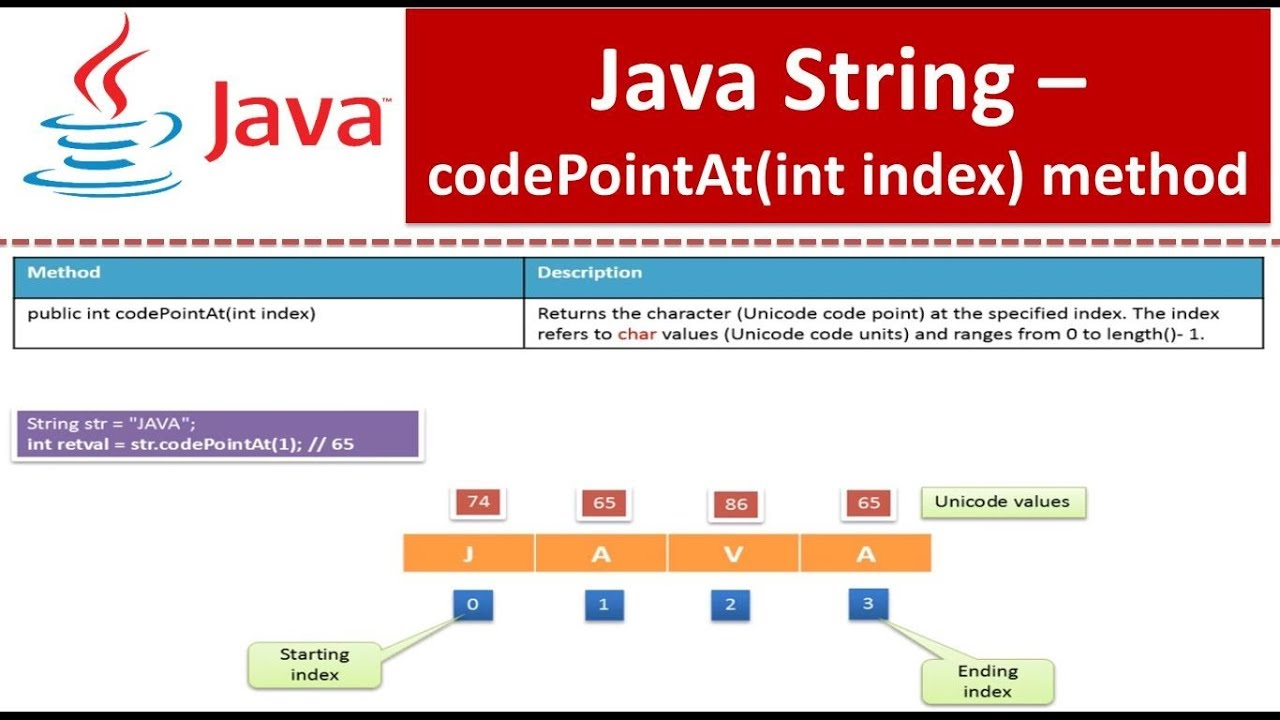 Java tutorial java string codepointatint index method youtube java tutorial java string codepointatint index method baditri Gallery