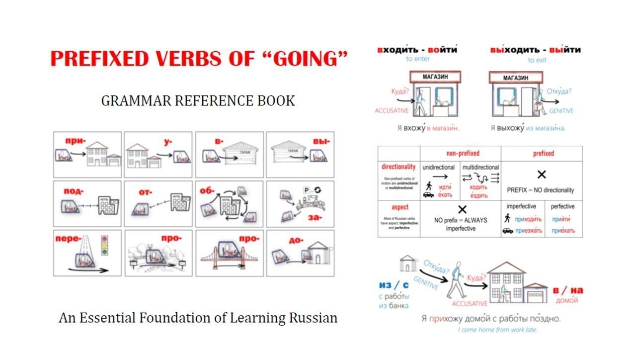 Prefixed Verbs of