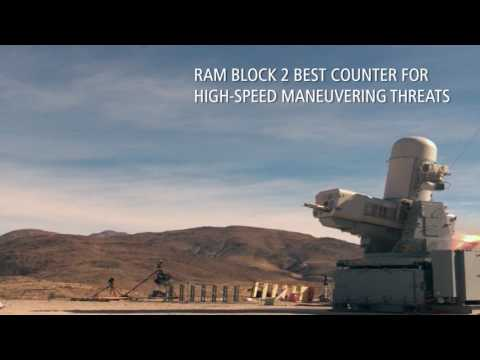 SeaRAM Anti-Ship Missile Defense System