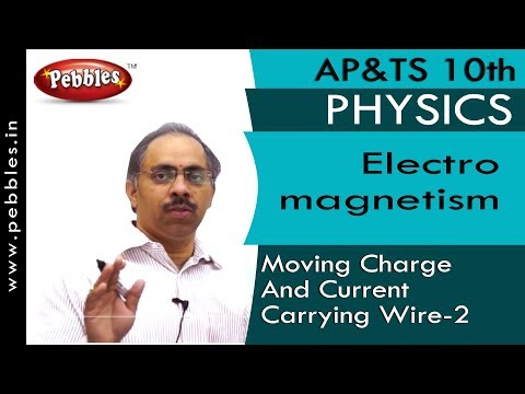 Magnetic field created by a current carrying wire | Physics