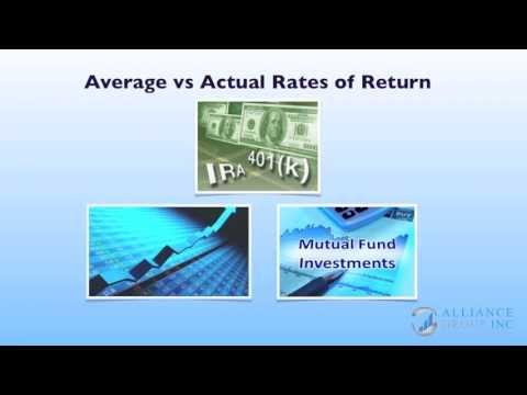 A Five Minute Lesson - Average vs Actual Rates of Return