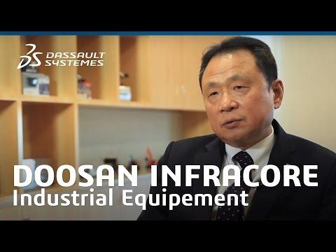 Doosan Infracore - Industrial Equipment - Dassault Systèmes