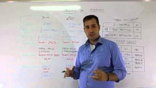 Rh No Quadro  Como Fazer O Cálculo De Férias? | Convenia