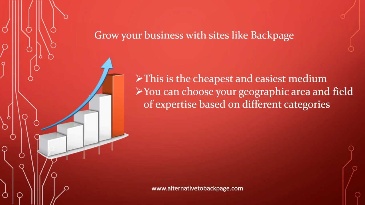 other sites like backpage