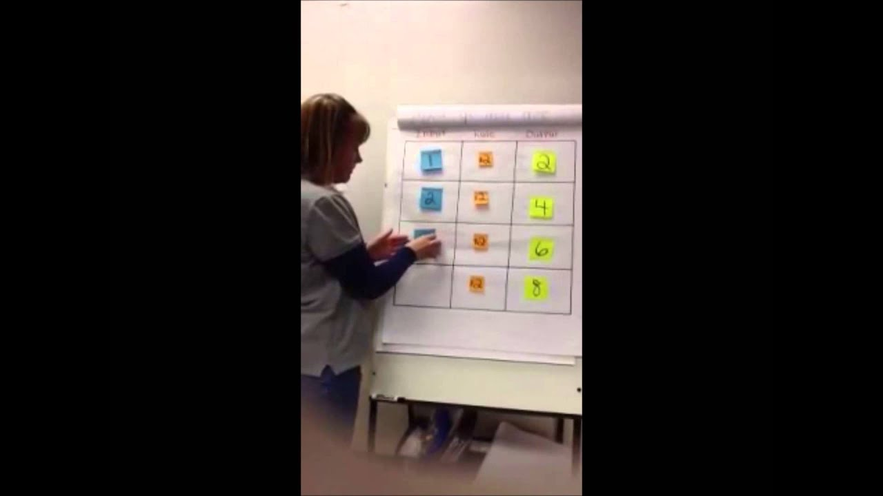 Input Output Tables 5th Grade Math