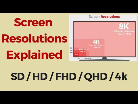 Screen Resolutions Explained: SD vs HD vs Full HD vs 2K vs QHD vs 4K