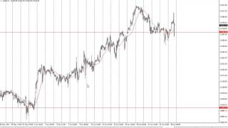 DOW Jones 30 and NASDAQ 100 Technical Analysis for June 27 2017 by FXEmpire.com