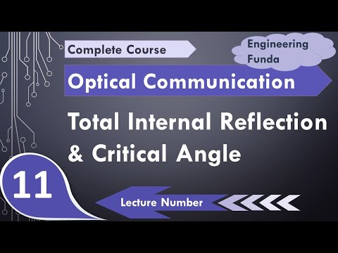 Total Internal Reflection And Critical Angle In Optical Fibre Communication