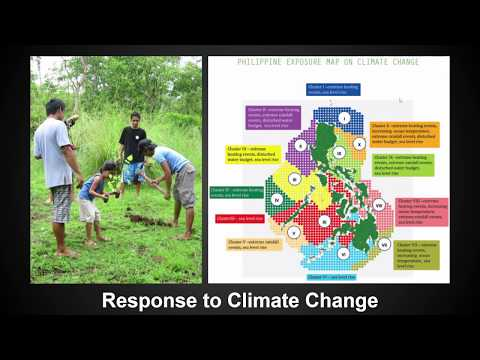 MEA100: Climate Change In The Philippines