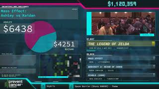 The Legend of Zelda by JSR2gamers, BT and RandomEffekt in 37:43 AGDQ 2018