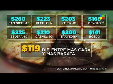 Pelea por los precios: Subas del 19