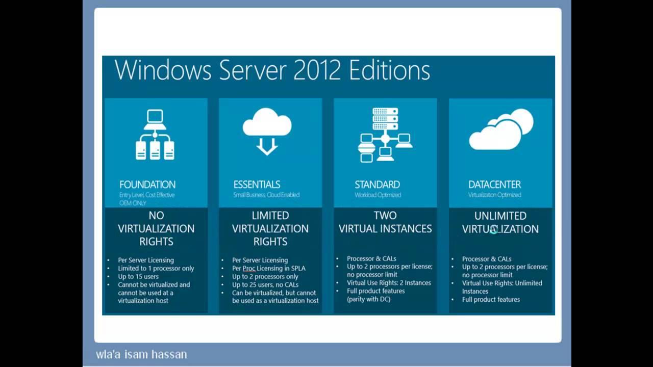 Windows server 2012 certifications mcsamcse overview youtube windows server 2012 certifications mcsamcse overview xflitez Image collections