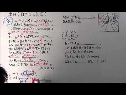 中2 理科中2-61日本の天気①