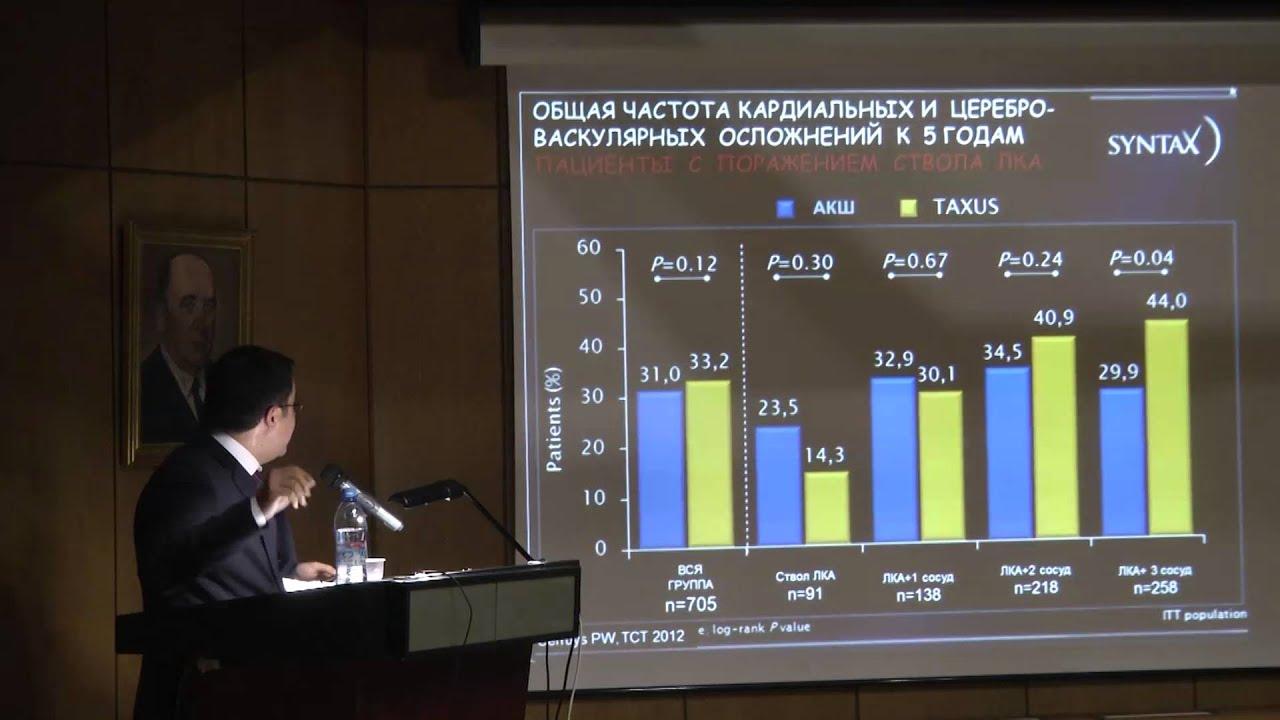 Защита диссертации Кадыров Б А  Защита диссертации Кадыров Б А