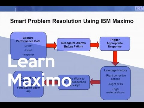 Ibm Maximo General Demonstration Youtube