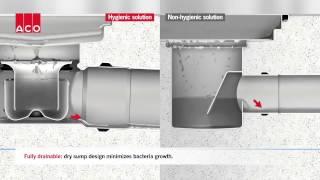 Профессиональные внутренние системы  водоотвода ACO(, 2014-07-03T07:53:34.000Z)