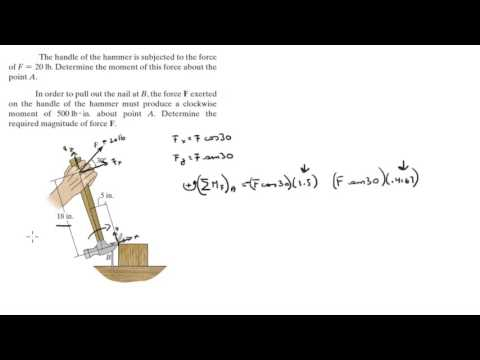 Determine the moment of this force and the required force F
