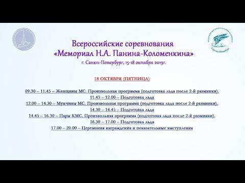 Всероссийские соревнования «Мемориал Н.А. Панина-Коломенкина», 18.10.2019, Санкт-Петербург