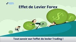 Effet de levier Forex